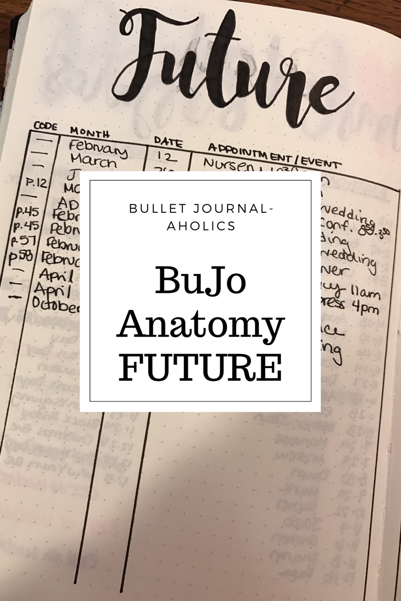 Anatomy of the Bullet Journal: Future Planning – Bullet Journal-Aholics