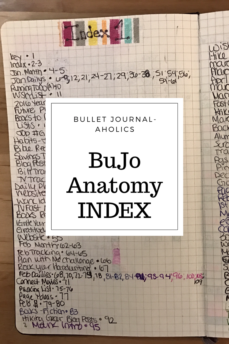 Anatomy of the Bullet Journal: INDEX – Bullet Journal-Aholics